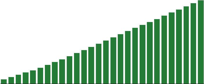 読書メーターのレビュー数が450万件突破!日本最大の読書系webサービスに